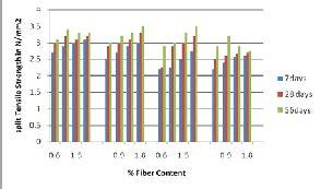 Ape research paper graph